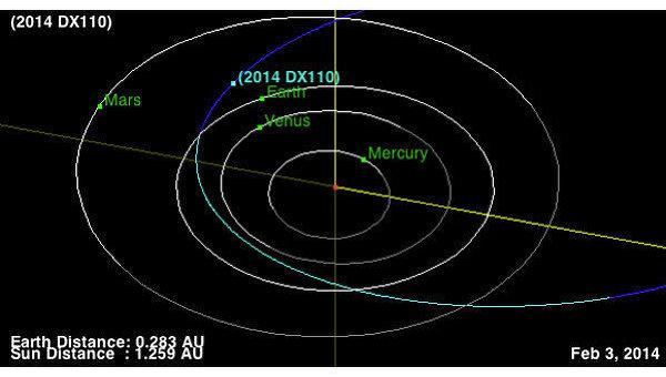 астероид 6 марта